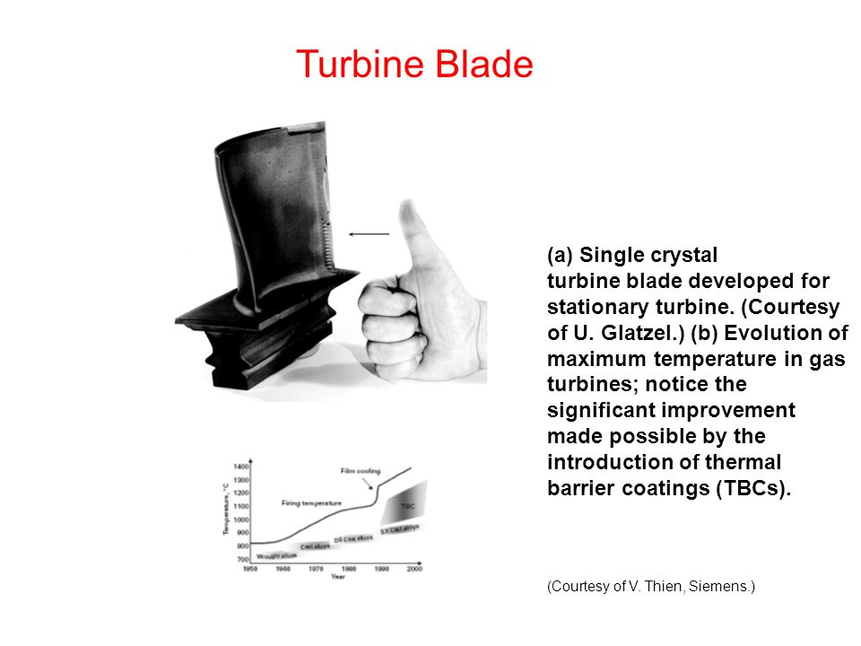 Turbine Blade (a) Single crystal turbine blade developed for