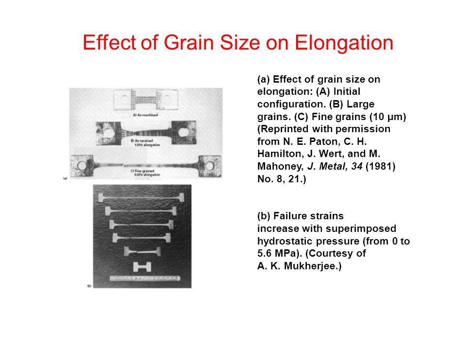 Effect of Grain Size on Elongation