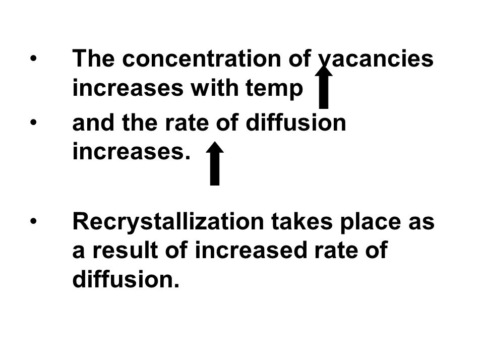 The concentration of vacancies increases with temp