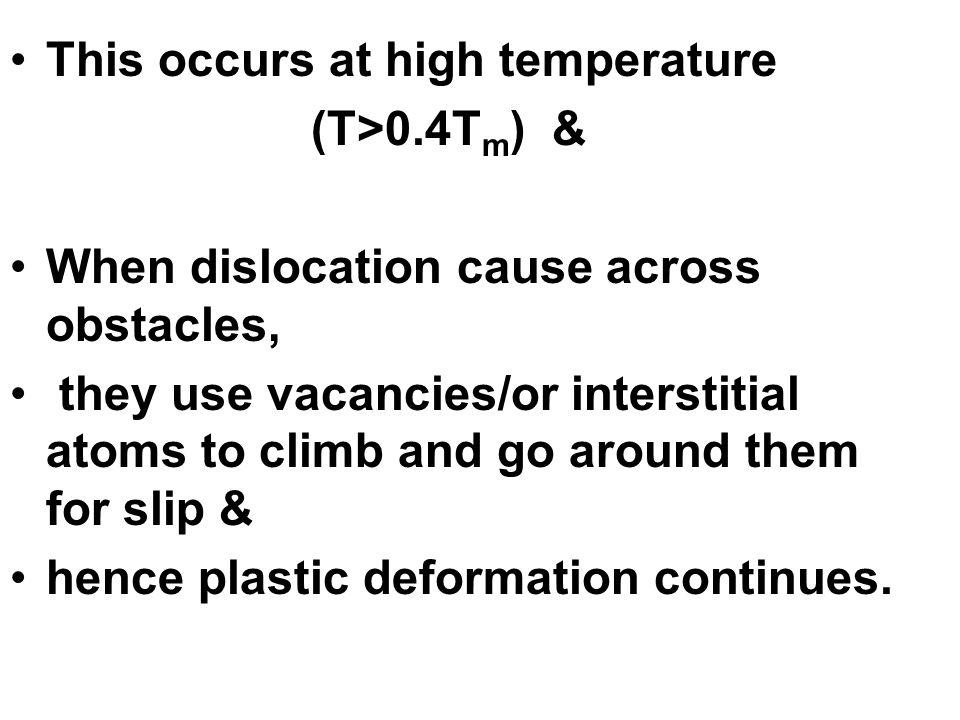 This occurs at high temperature