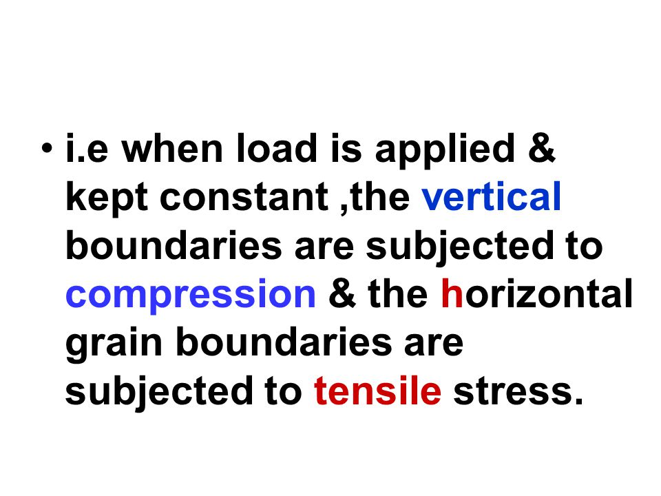 i.e when load is applied & kept constant ,the vertical boundaries are subjected to compression & the horizontal grain boundaries are subjected to tensile stress.