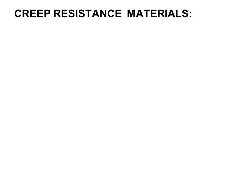 CREEP RESISTANCE MATERIALS: