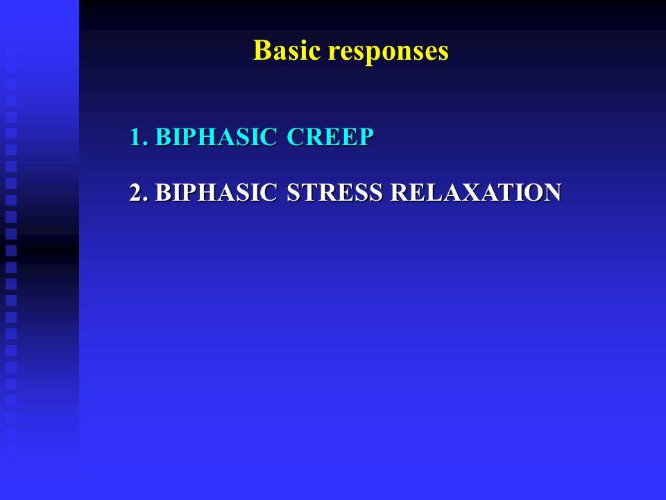 Basic responses 1. BIPHASIC CREEP 2. BIPHASIC STRESS RELAXATION