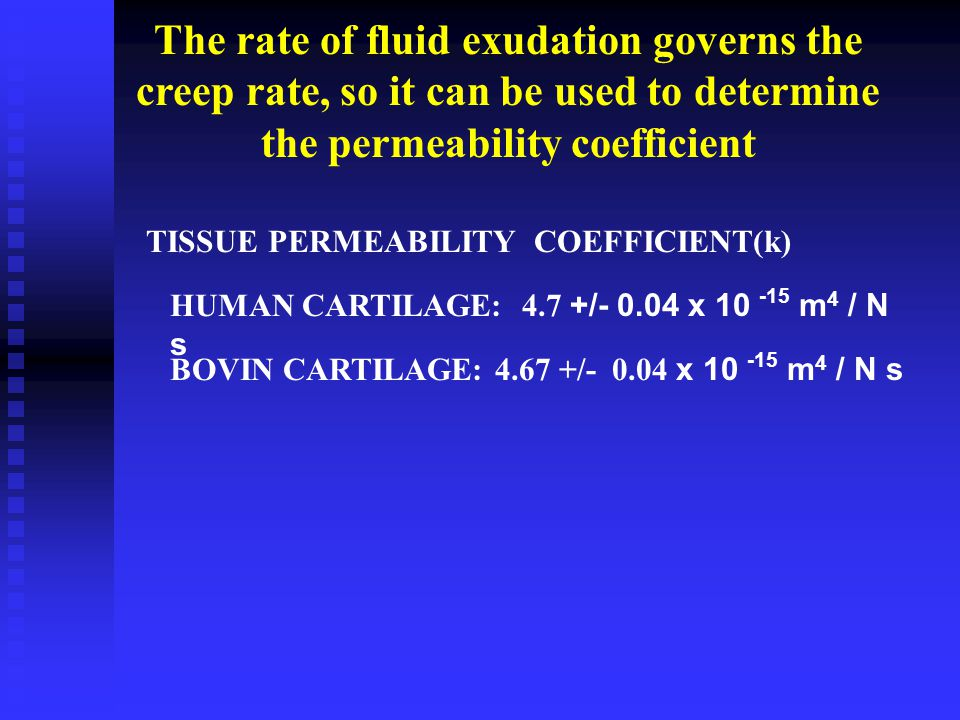 The rate of fluid exudation governs the creep rate, so it can be used to determine the permeability coefficient