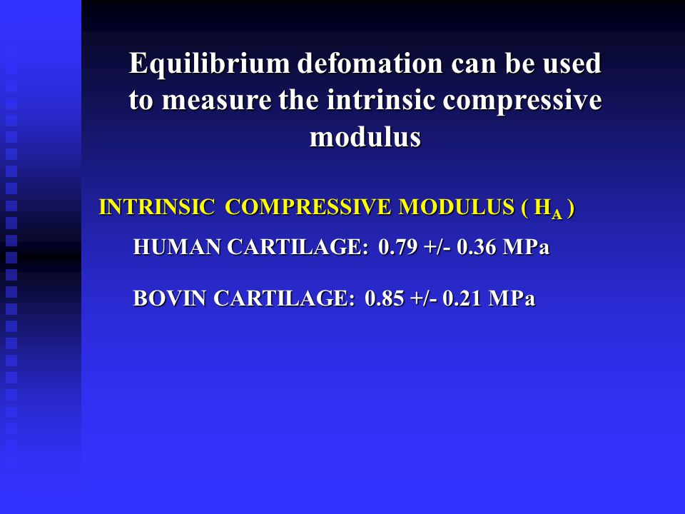 Equilibrium defomation can be used to measure the intrinsic compressive modulus