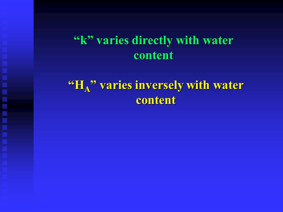 k varies directly with water content