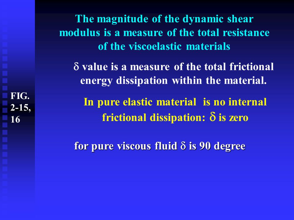 for pure viscous fluid d is 90 degree