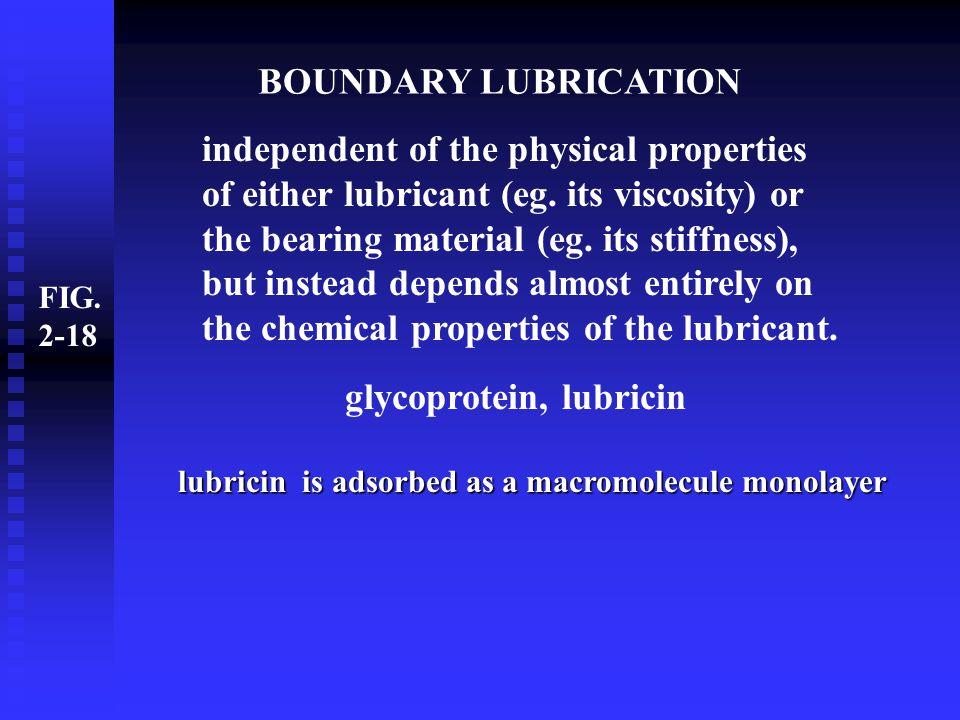glycoprotein, lubricin