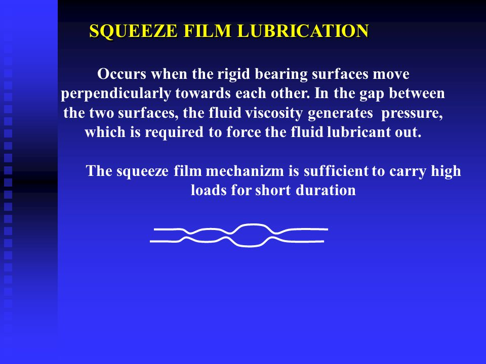 SQUEEZE FILM LUBRICATION