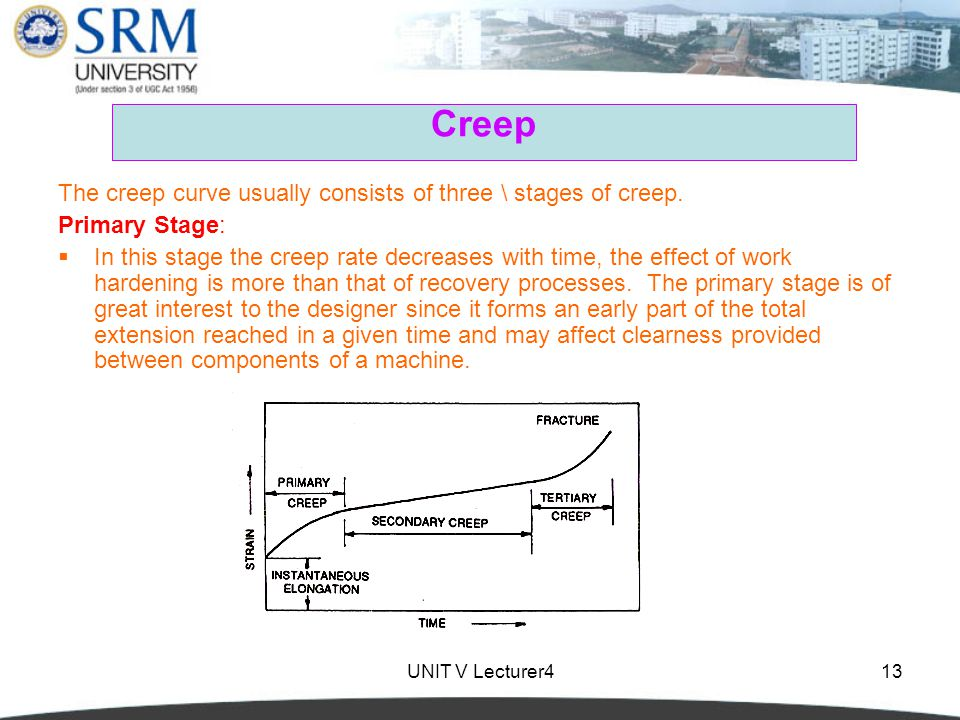 Creep The creep curve usually consists of three \ stages of creep.