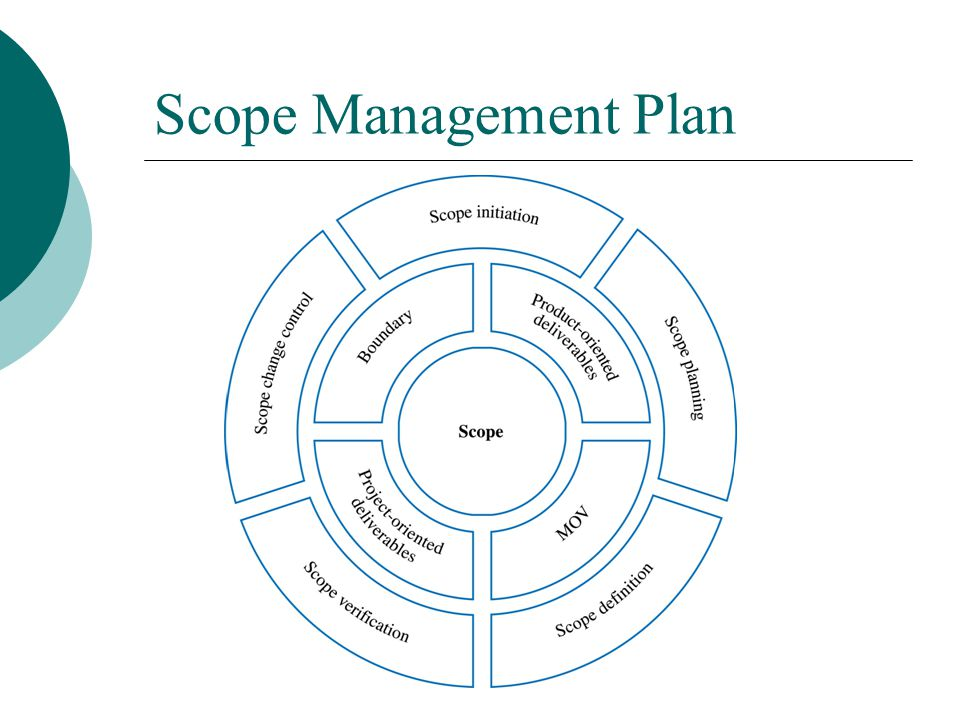scope management in project management pdf