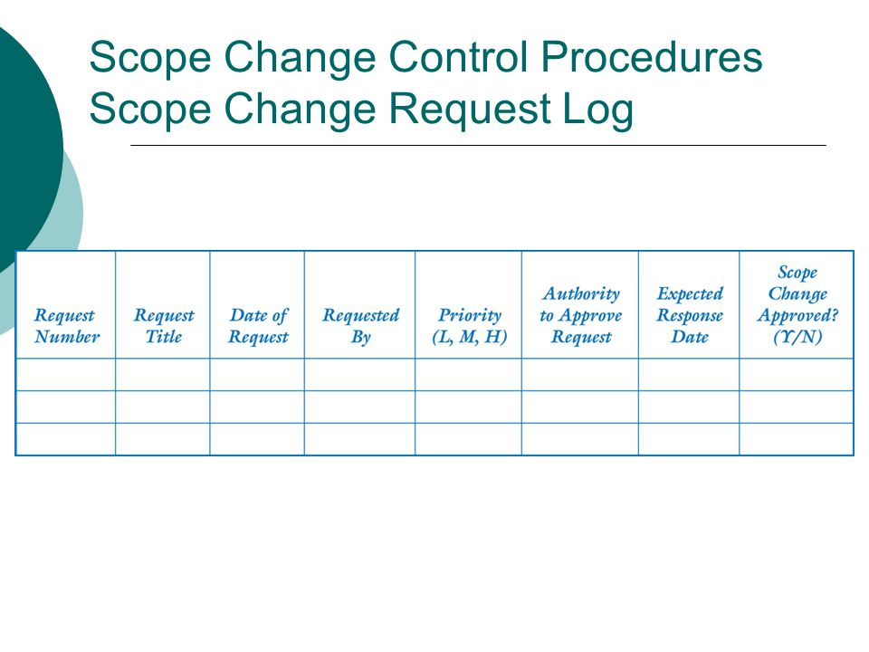 Scope Change Control Procedures Scope Change Request Log