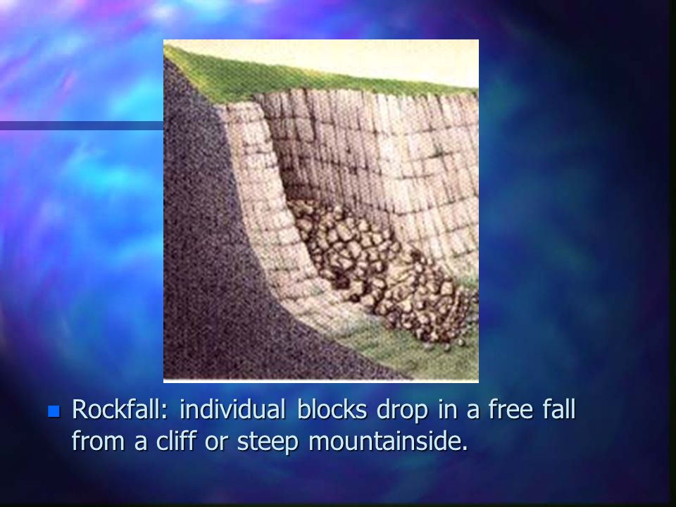 Rockfall: individual blocks drop in a free fall from a cliff or steep mountainside.