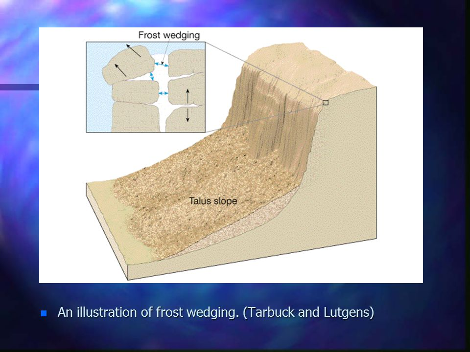 An illustration of frost wedging. (Tarbuck and Lutgens)