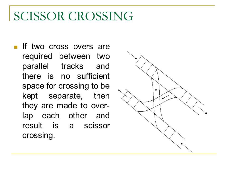 SCISSOR CROSSING
