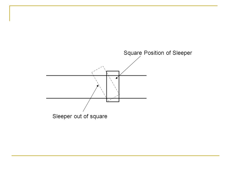 Square Position of Sleeper