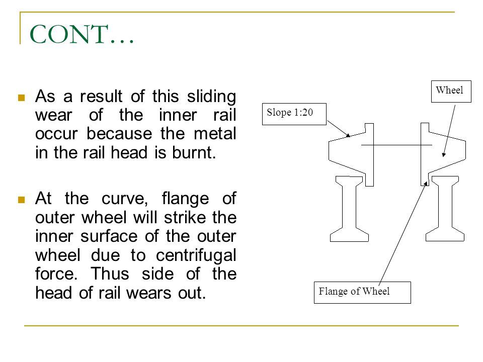 CONT… Wheel. As a result of this sliding wear of the inner rail occur because the metal in the rail head is burnt.