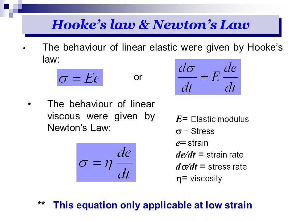 Hooke's law & Newton's Law