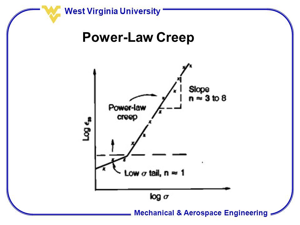 Power-Law Creep