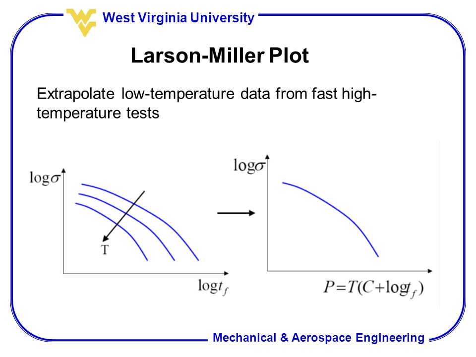 Larson-Miller Plot Extrapolate low-temperature data from fast high-temperature tests
