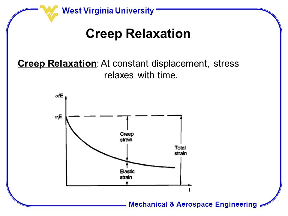 Creep Relaxation Creep Relaxation: At constant displacement, stress relaxes with time.