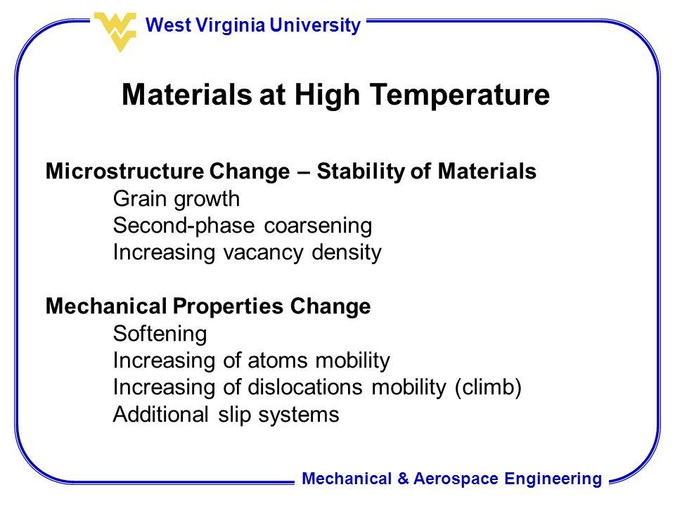 Materials at High Temperature