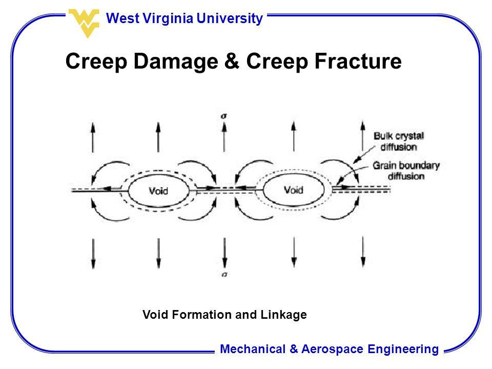 Creep Damage & Creep Fracture