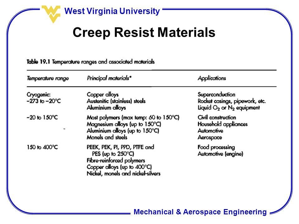 Materials At High Temperature Creep Ppt Video Online