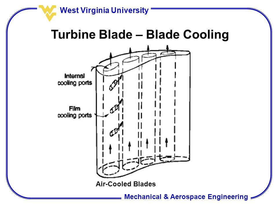 Turbine Blade – Blade Cooling