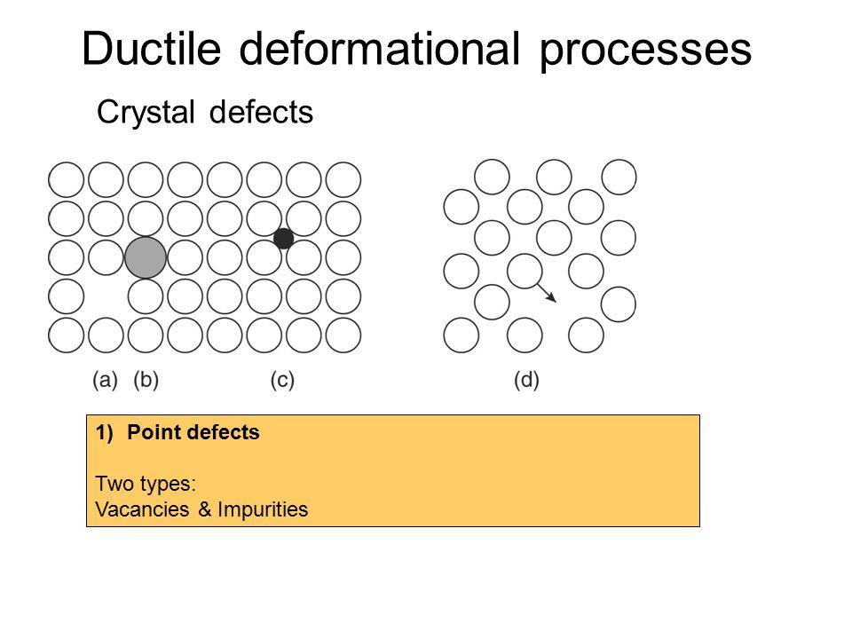 Ductile deformational processes