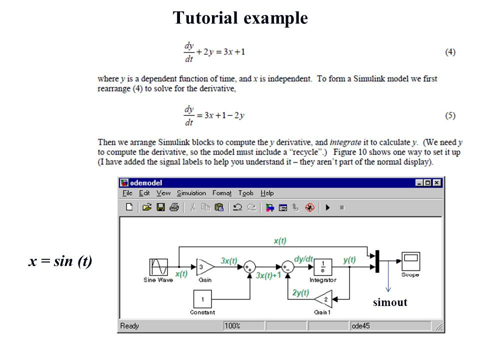Tutorial example x = sin (t) simout 4/13/2017