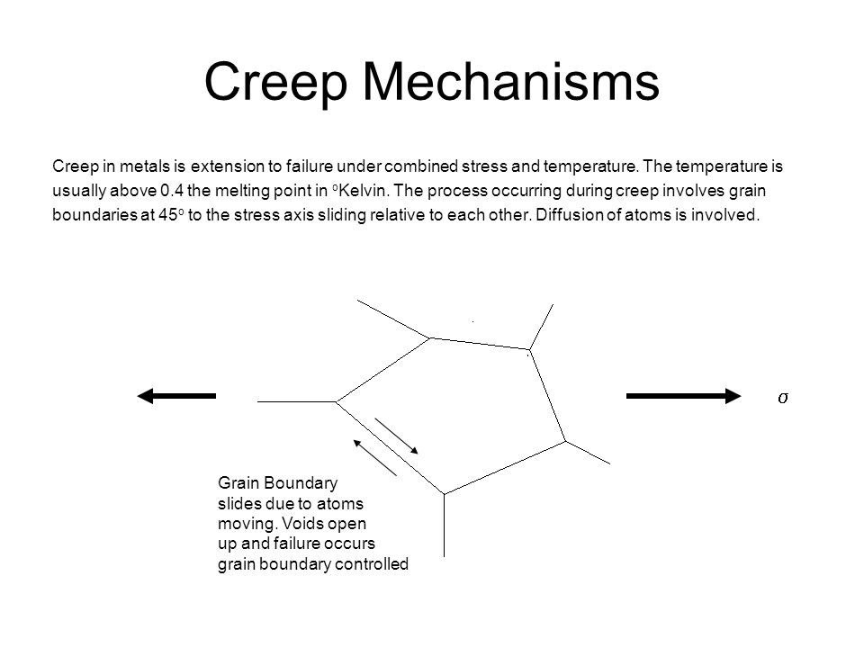 Creep Mechanisms Creep in metals is extension to failure under combined stress and temperature. The temperature is.