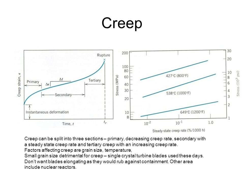 Creep Creep can be split into three sections – primary, decreasing creep rate, secondary with.