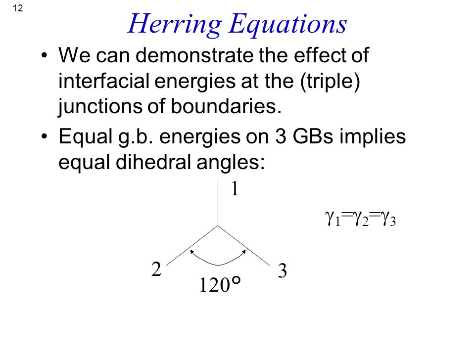 Herring Equations We can demonstrate the effect of interfacial energies at the (triple) junctions of boundaries.