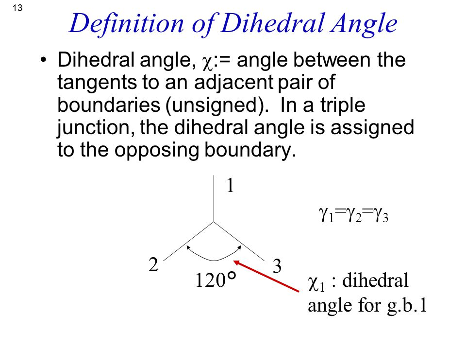 Definition of Dihedral Angle