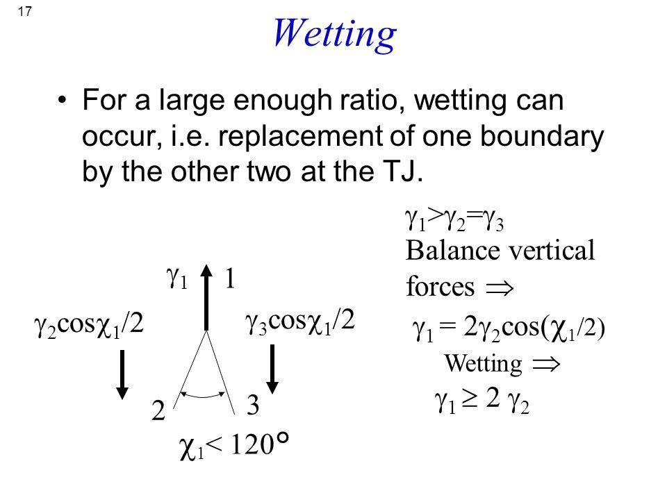Wetting For a large enough ratio, wetting can occur, i.e. replacement of one boundary by the other two at the TJ.