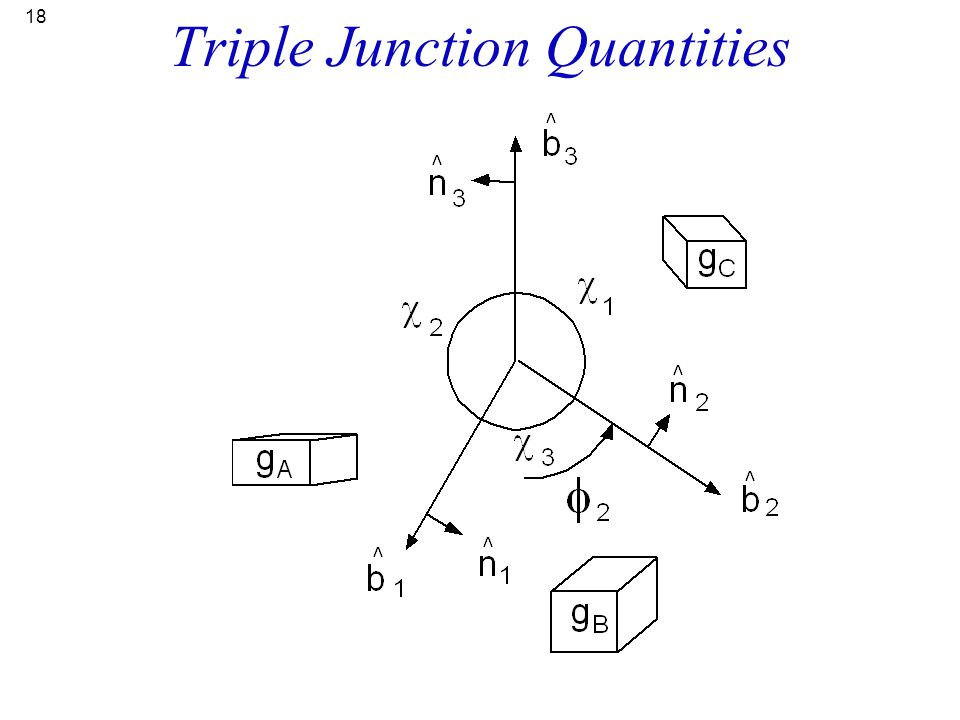 Triple Junction Quantities