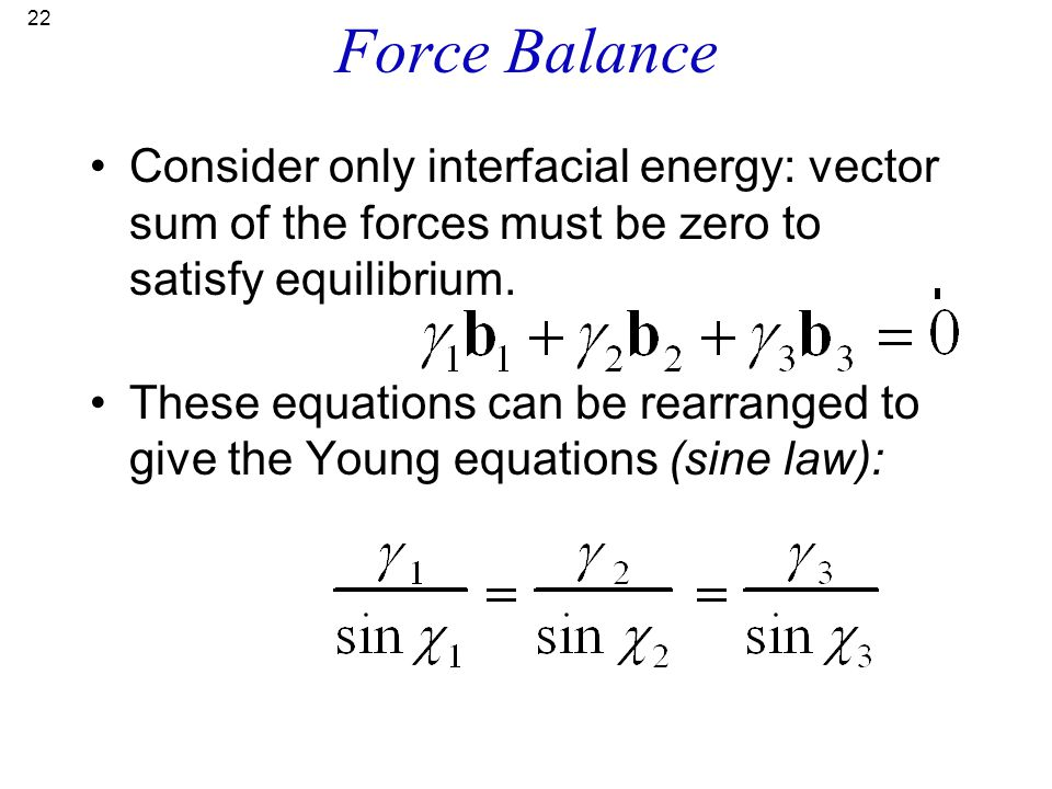 Force Balance Consider only interfacial energy: vector sum of the forces must be zero to satisfy equilibrium.