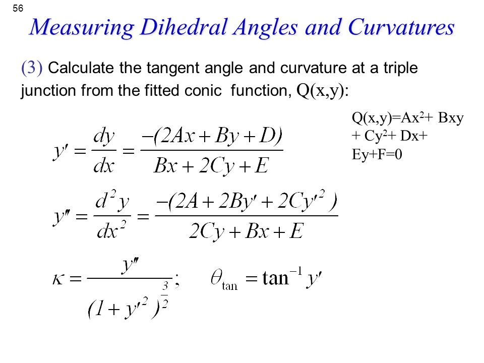 Measuring Dihedral Angles and Curvatures
