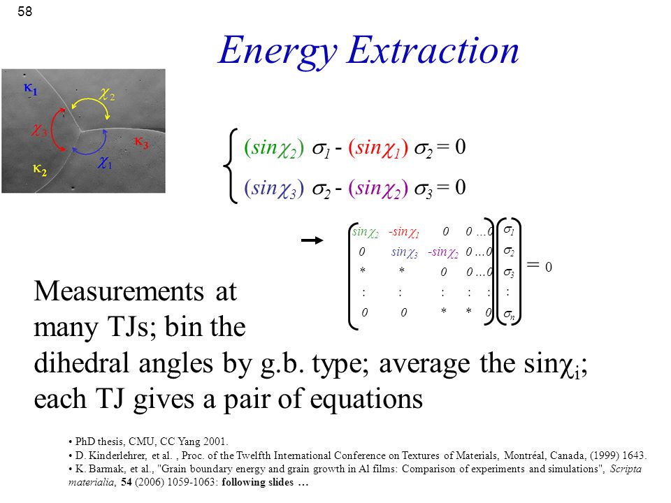Energy Extraction (sin2) 1 - (sin1) 2 = 0. (sin3) 2 - (sin2) 3 = 0. sin2 -sin1 0 0 …0.