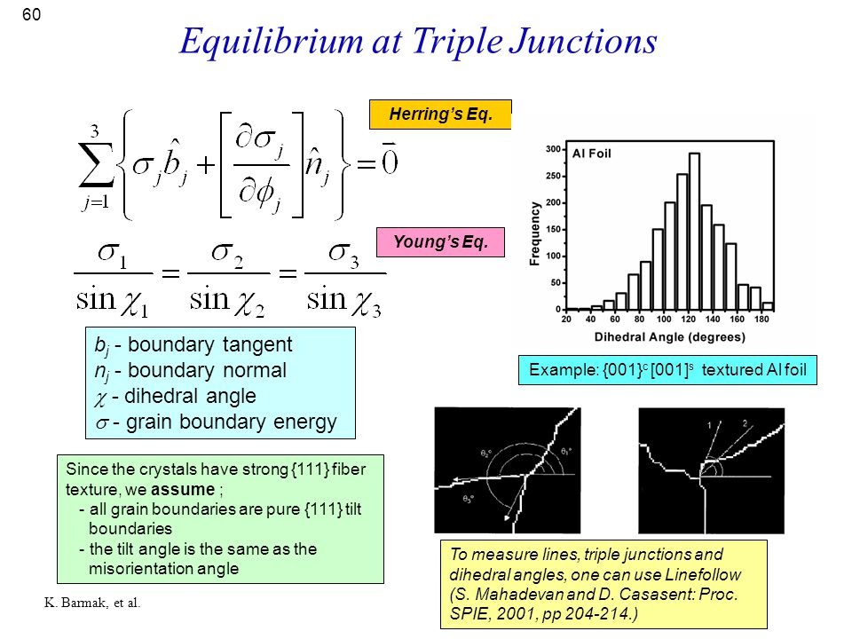 Equilibrium at Triple Junctions