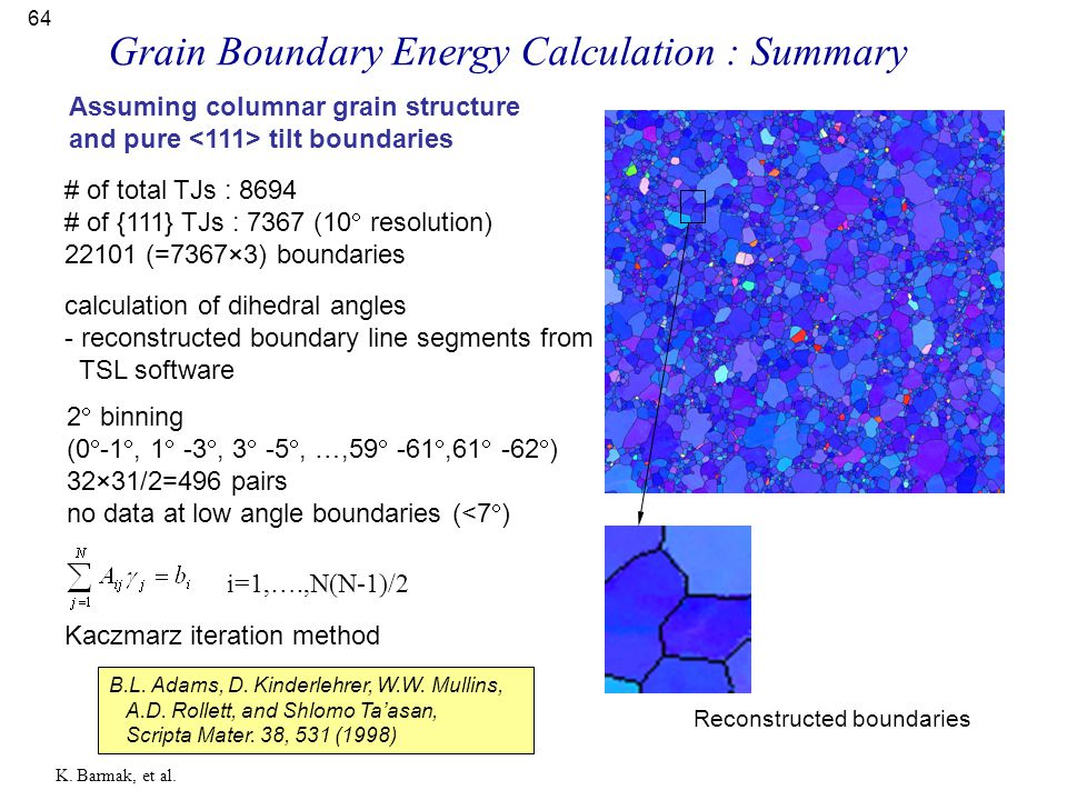 Grain Boundary Energy Calculation : Summary