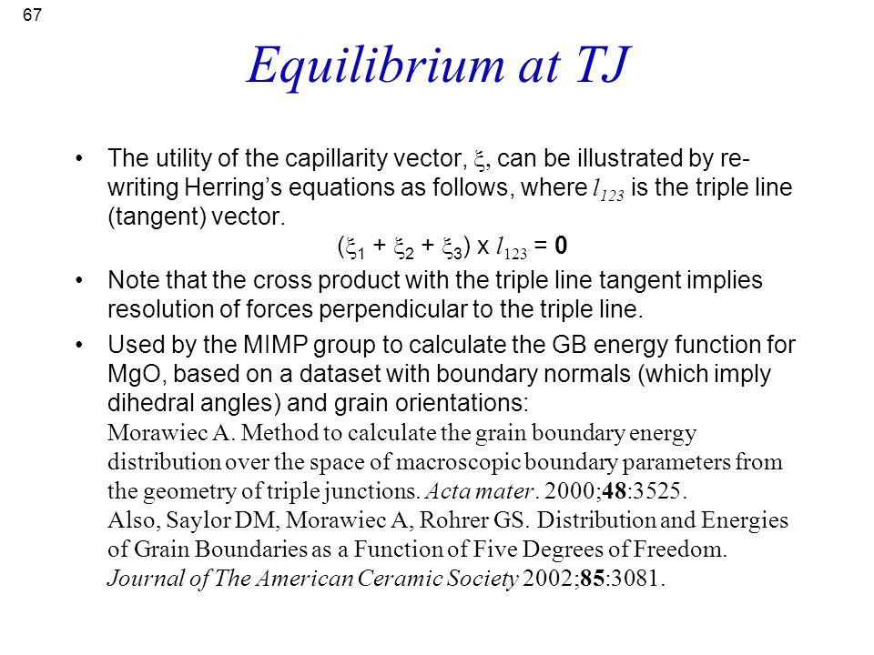 Equilibrium at TJ