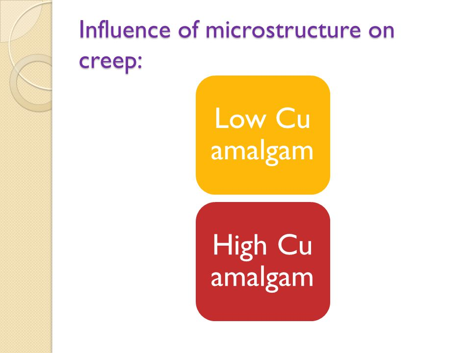 Influence of microstructure on creep: