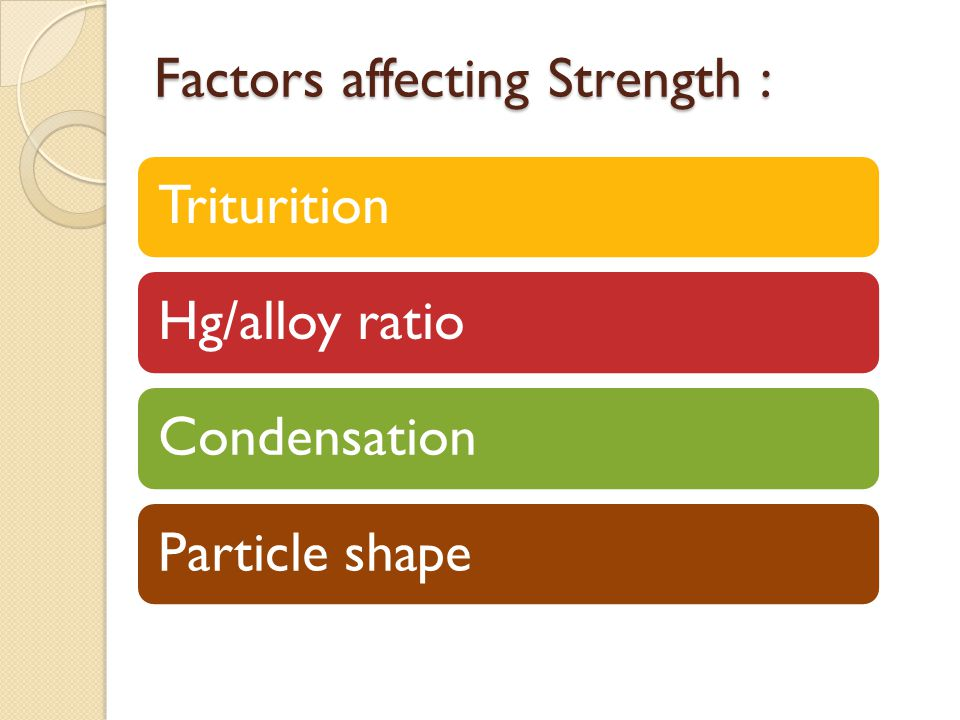 Factors affecting Strength :