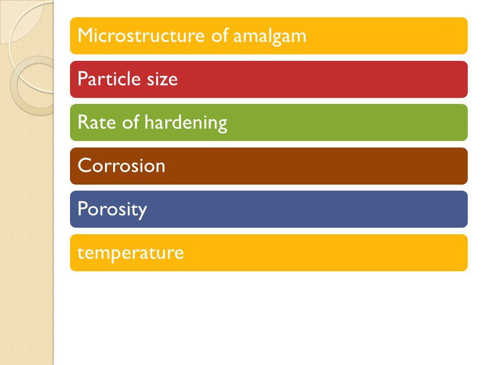 Microstructure of amalgam