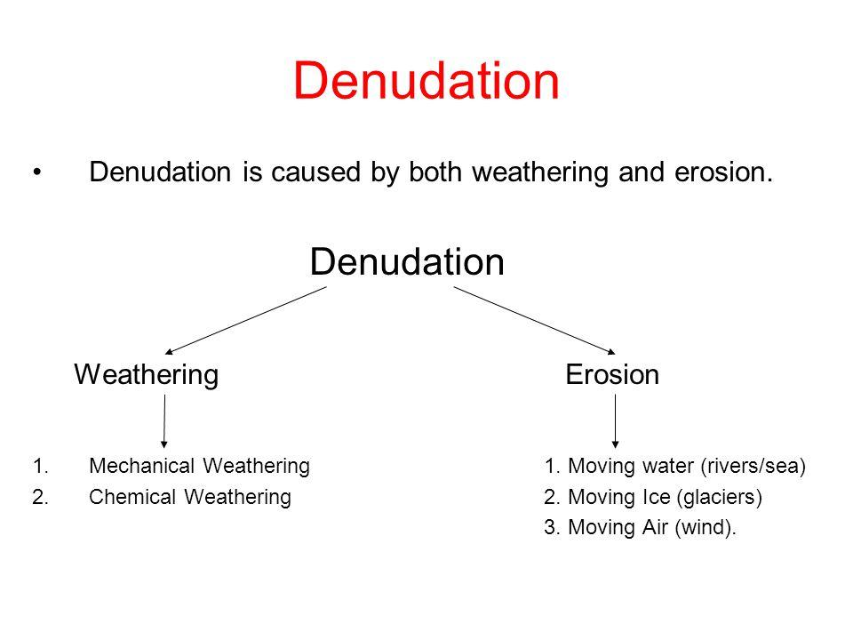 Denudation Denudation Weathering Erosion