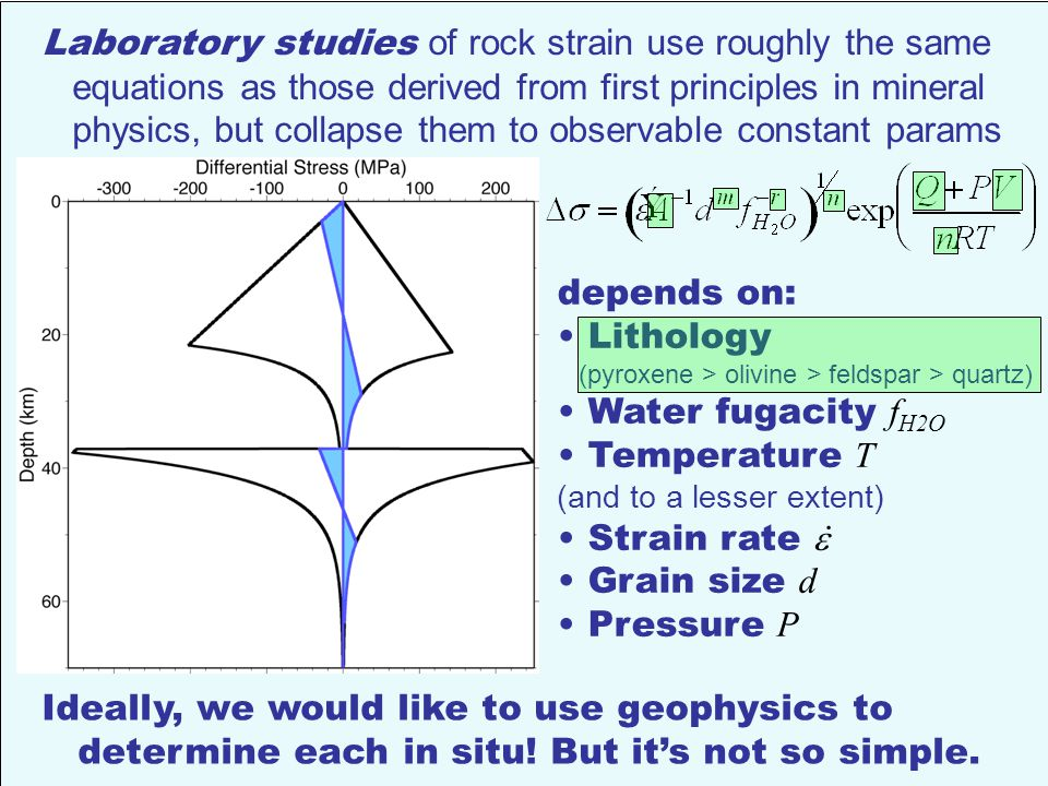 Laboratory studies of rock strain use roughly the same