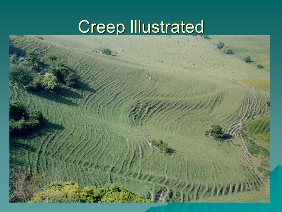 Creep Illustrated
