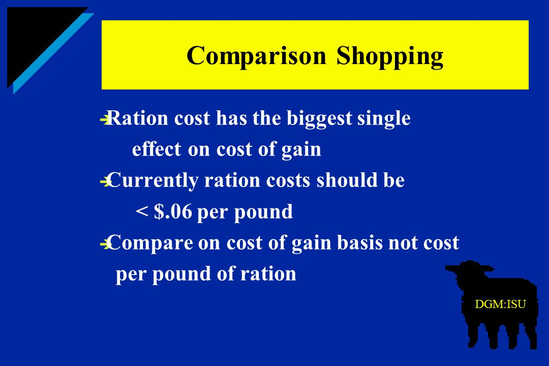 Comparison Shopping Ration cost has the biggest single
